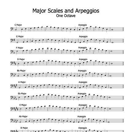 Major Scales_edited.jpg