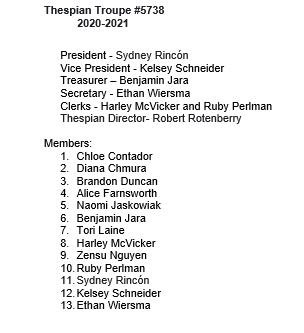 Thespian board 2021.png