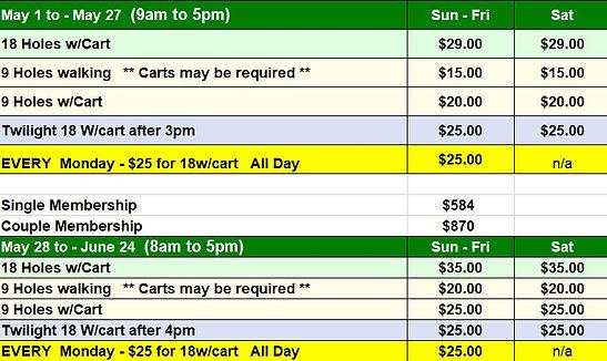 rates May 6.jpg