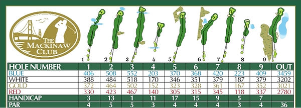 Mackinaw Club Golf Course Scorecard holes 1 to 9