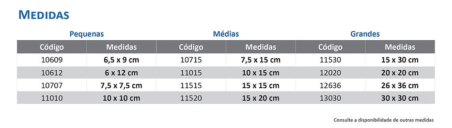 medidas 2021.jpg