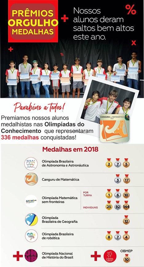 Destaque Medalhistas.jpg
