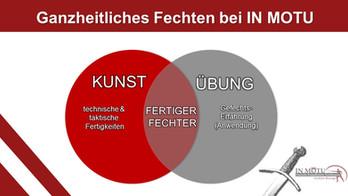 """""""Denn Übung ist besser als Kunst"""" (?) Von zielführendem Training"""