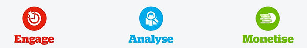 Engage-Analyse-Monetise_edited.jpg