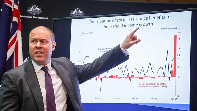 Úc – Phí đầu tư nước ngoài vào bất động sản và kinh doanh chuẩn bị tăng
