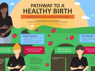 Vejen til en naturlig fødsel