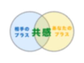 エンパシーライティングベーシック講座5月19日スライド.pptx 新.png