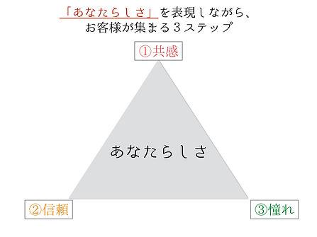 anatarashisa.001.jpeg