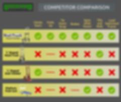 CompetitorComparison.png