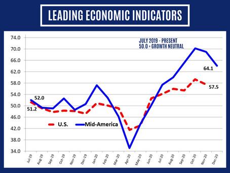 Economic Rebound Expected to Weaken in First Half of 2021
