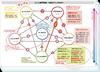 バランスマップ.png