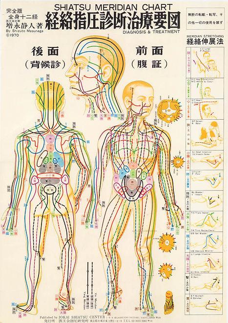 Shiatsu Meridian Chart Masunaga