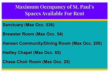 OCCUPANCY RATINGS FOR ST. PAUL'S SPACES