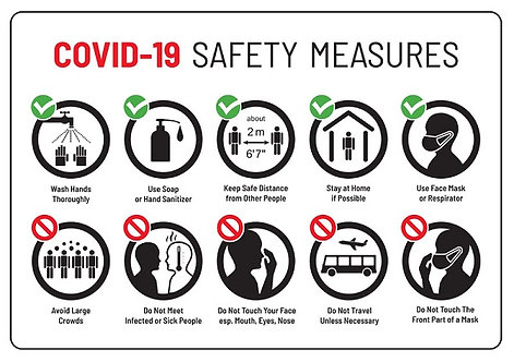 Safety Measures Poster - 101