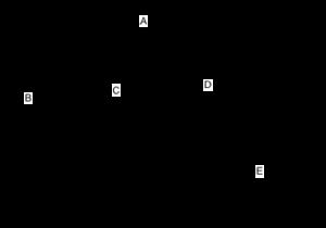 EZ6-10x10-Irvine-Graphics-300x210.png