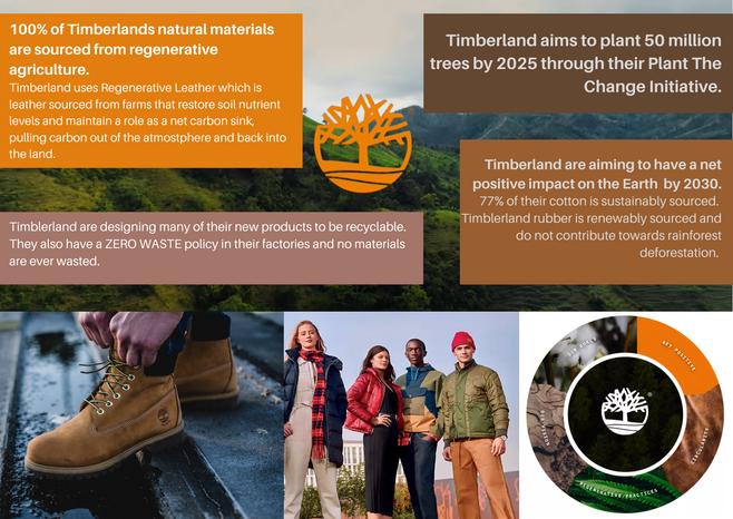 Timberland Sustainability Commitments