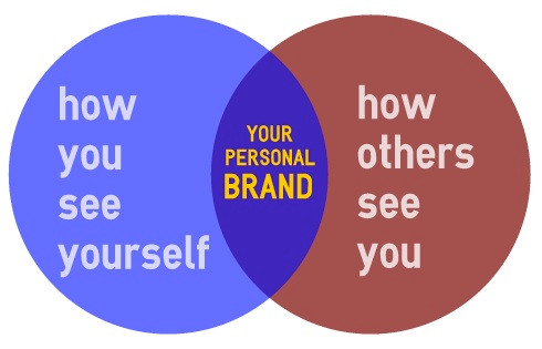 what-is-personal-brand.jpg
