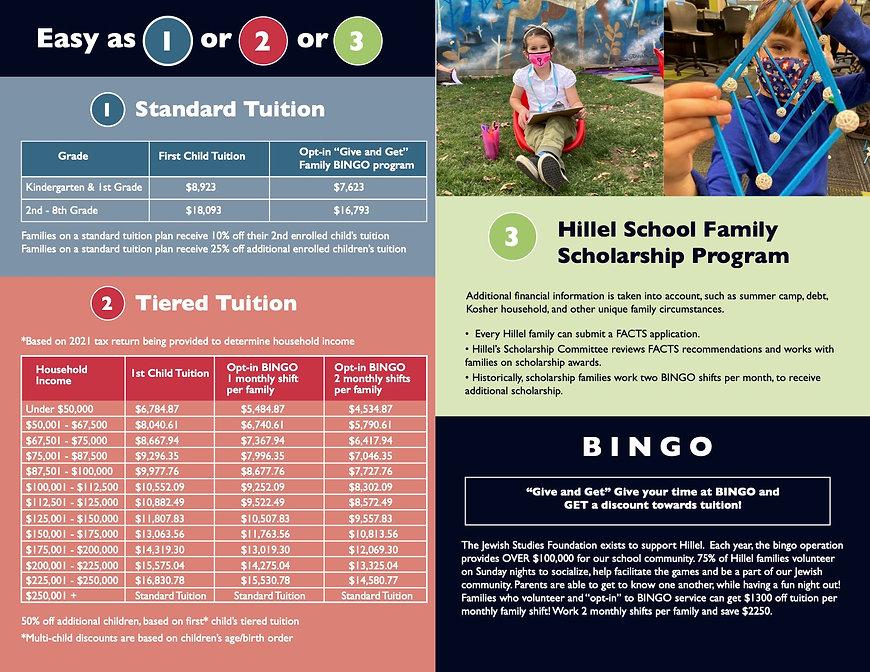 pg 2Tuition Brochure 2021-2022.jpg