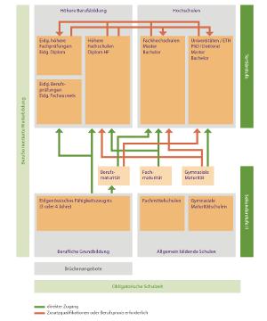 schweizerbildungssystemsmall.png