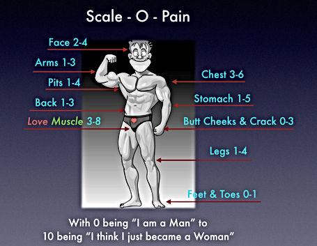 Scale O Pain.001.jpeg