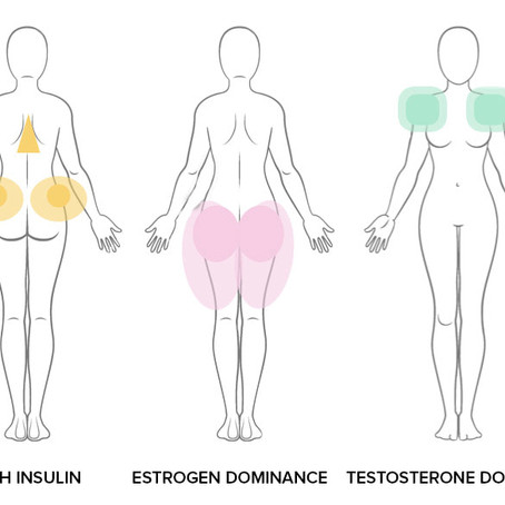 What's your Hormonal Body Type?