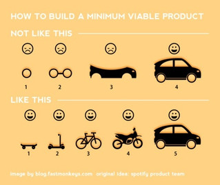 Minimum Viable Experience (MVE) where Agile, DevOps & CX meet
