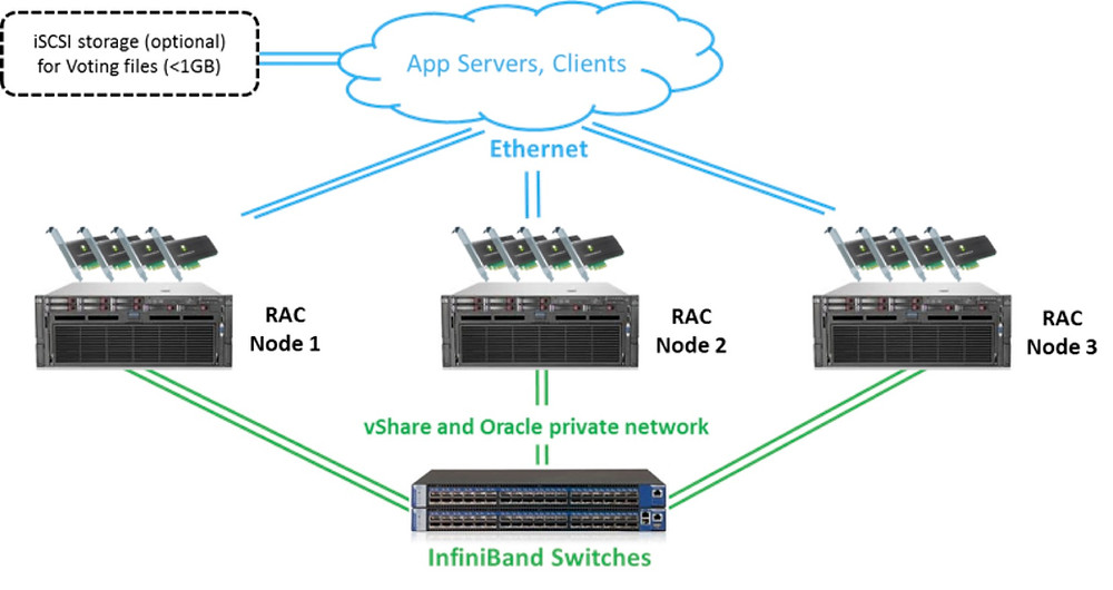3 node HGST cluster.jpg