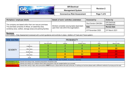 Covid-19 Risk Assessment Rev 2 Update