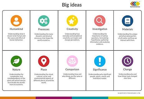 aaa-big-ideas.jpg