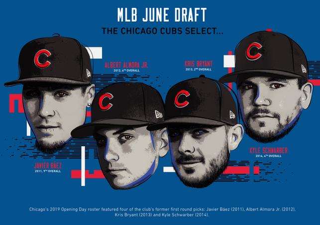 June Draft