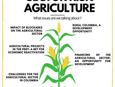 Sector Risk Monthly: Agriculture