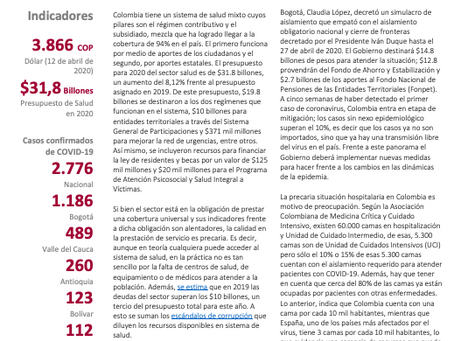 Sector Risk Monthly: Salud