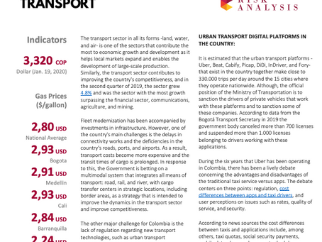Sector Risk Monthly: Transport