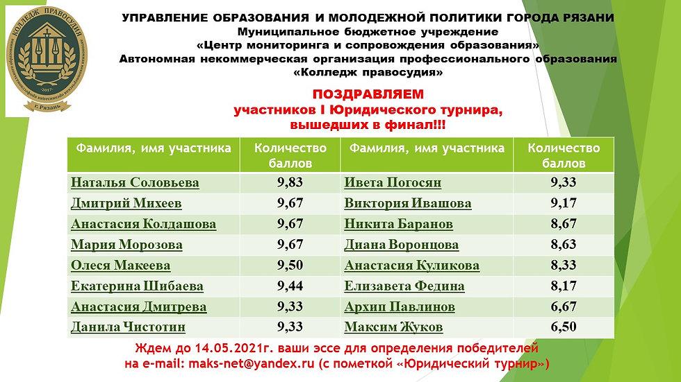 Результаты Юридического турнира.jpg