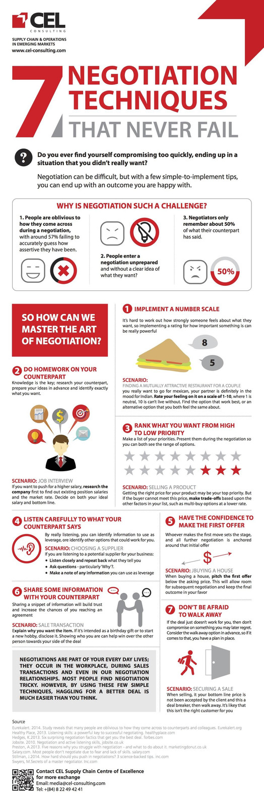 Infographics | CEL Consulting