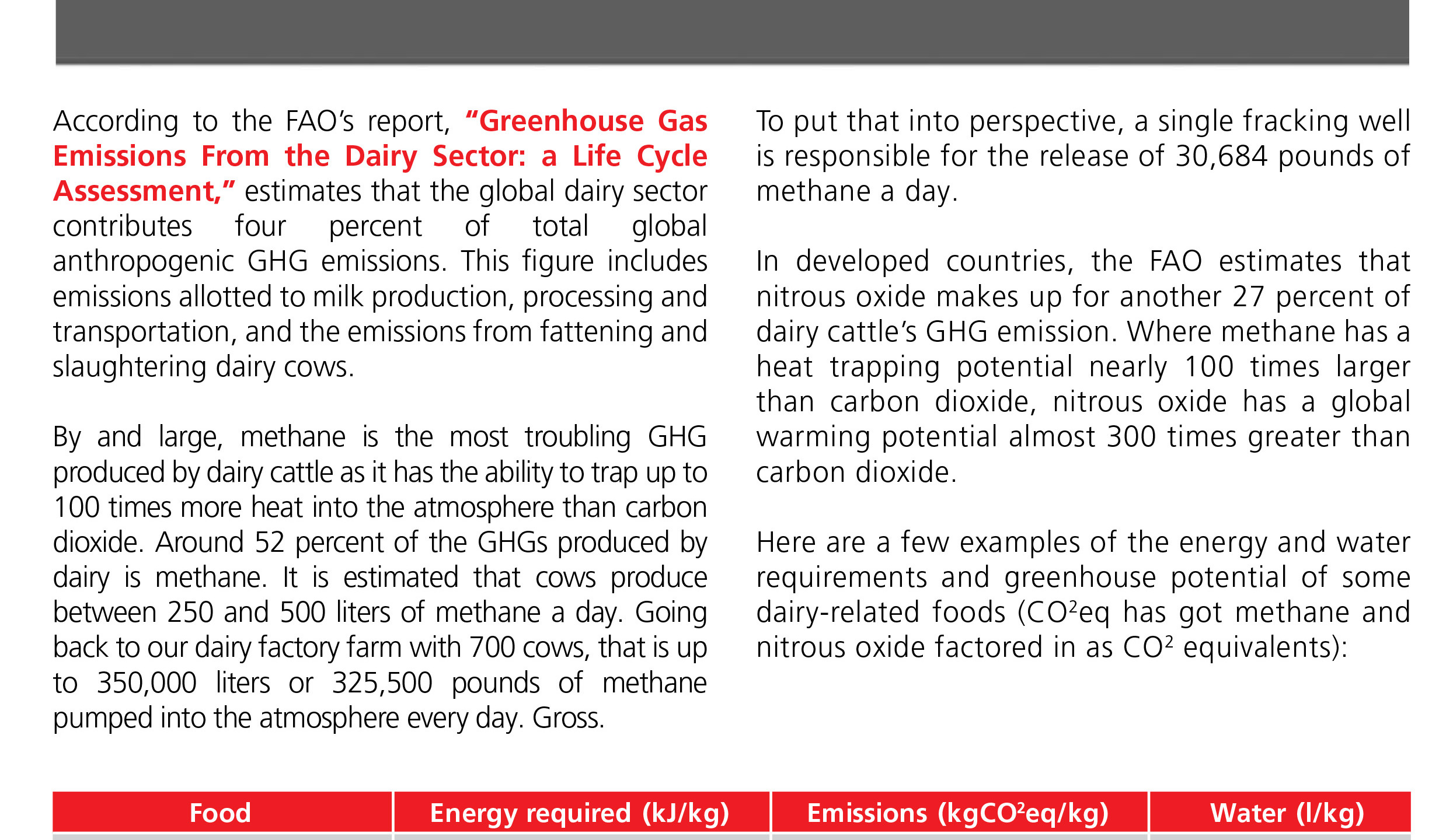 CEL C   Publication_Ecological Impacts of Milk & Dairy Products-5
