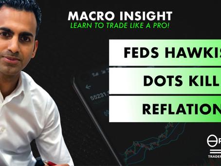 FEDS hawkish dots kill reflation