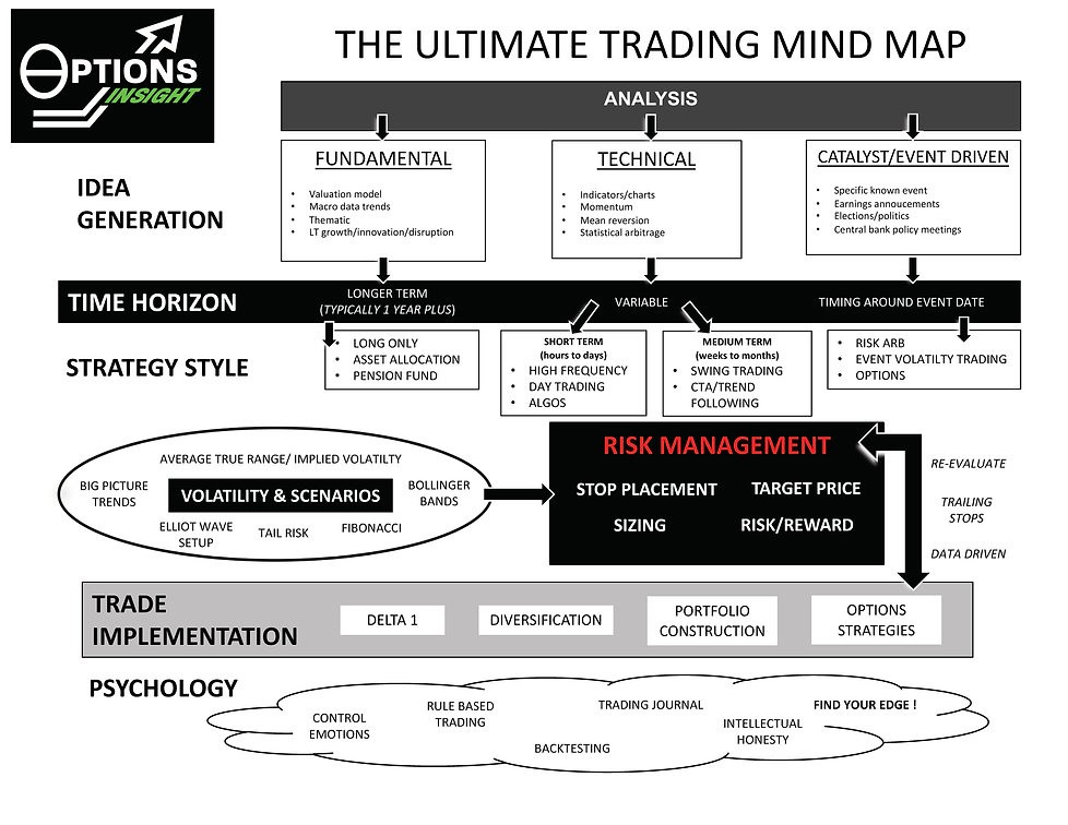 TRADING MIND MAP.png
