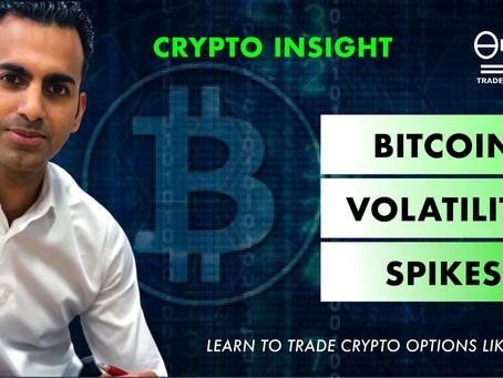 Bitcoin Volatility Spikes!