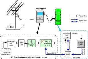 微電網整合系統.jpg