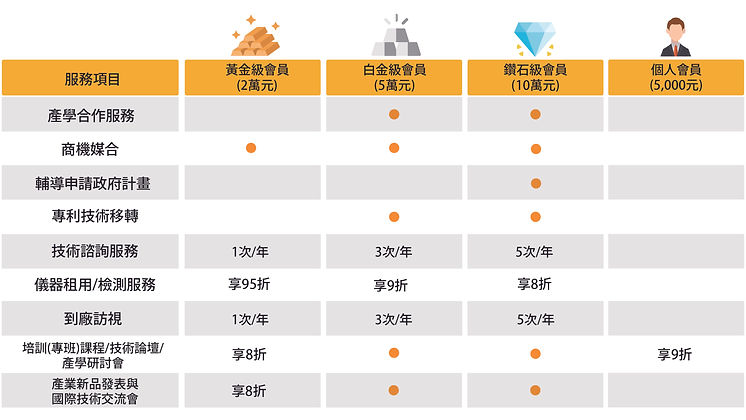 會員制度表v2-01.jpg