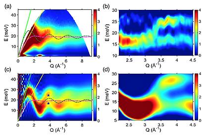 Phonon dynamics in amorphous alloys_r.pn