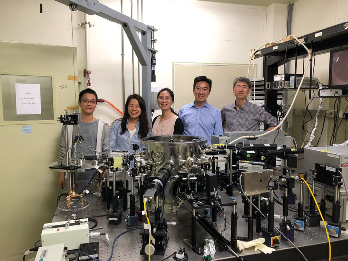 Prof. Xun-Li Wang and his research team worked atKorea Institute of Science and Technology, Korea