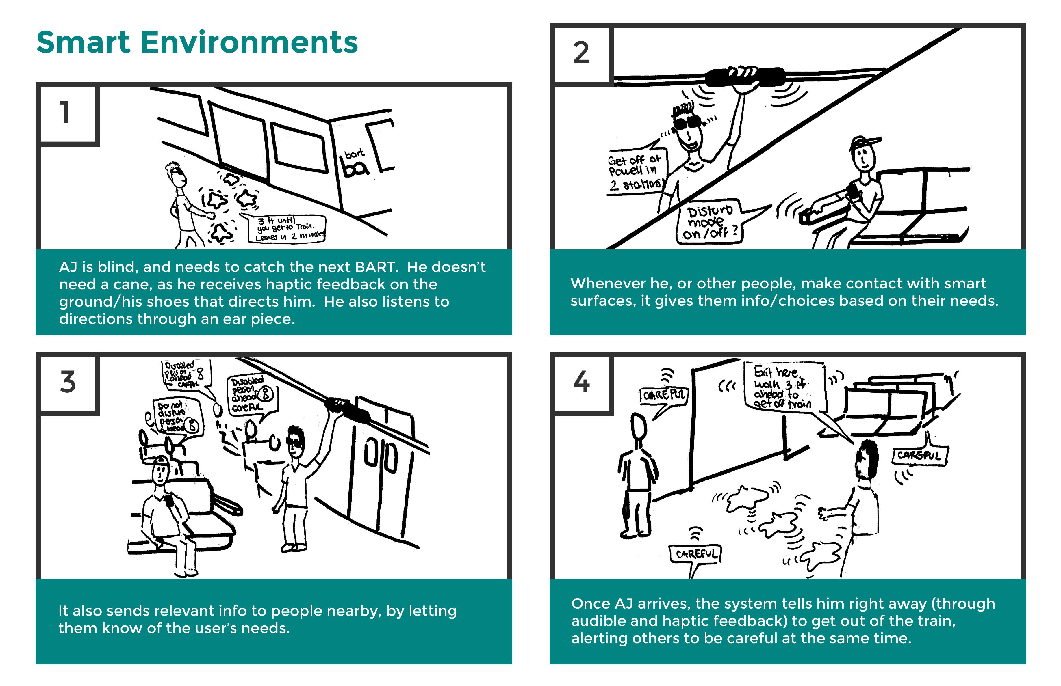 Smart Environments