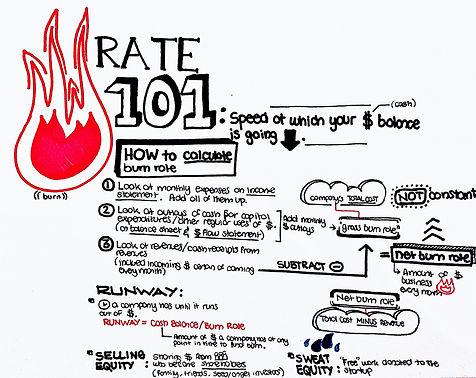Rate 101.JPG