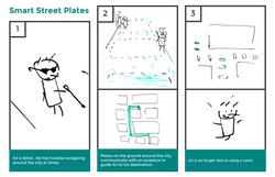 Smart Street Plates