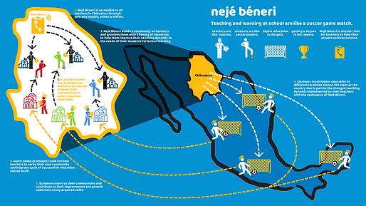 nejé_béneri_map_-_final.png