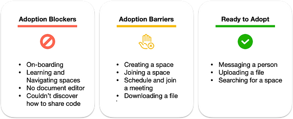 blockers - barriers - adopt.png