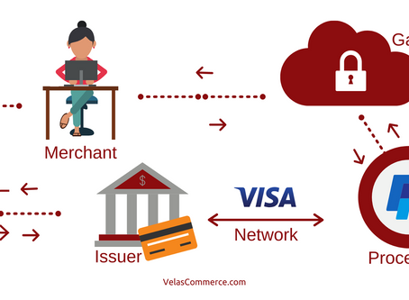 Commerce Tech: The Who's Who of Credit Card Payments