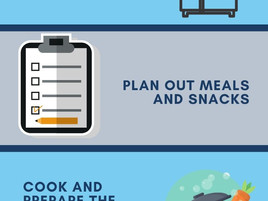 How to Give Your Family a Nutrition Makeover